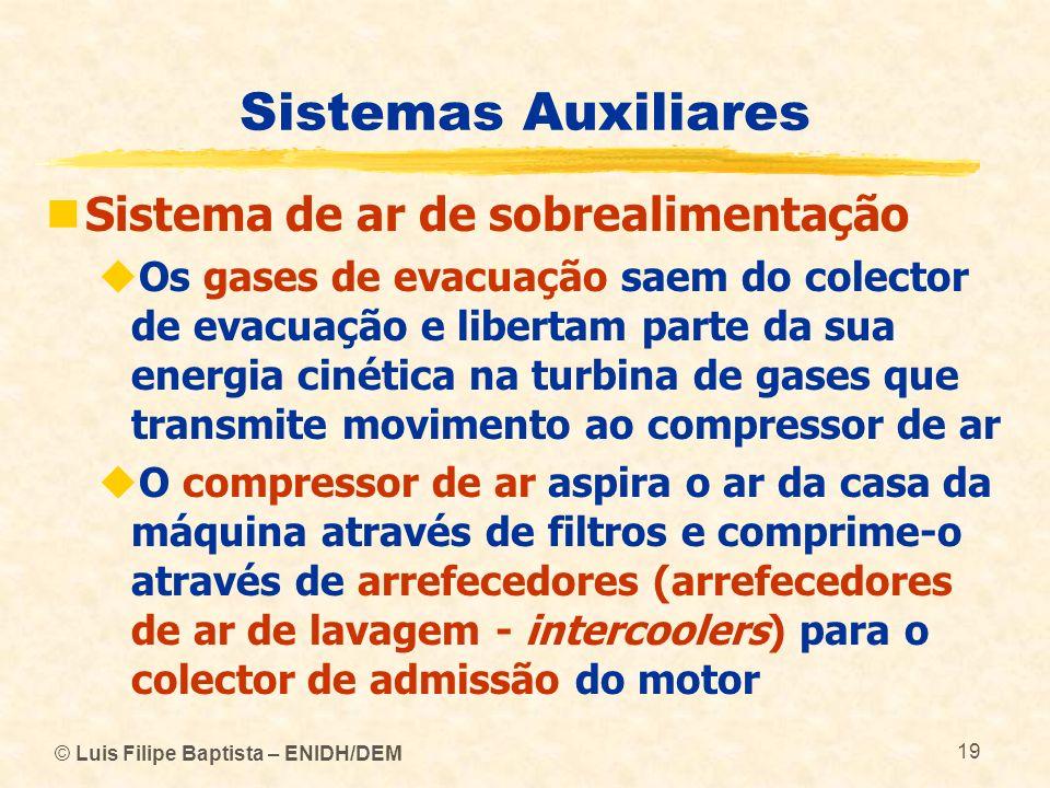 Sistemas Auxiliares Sistema de ar de sobrealimentação