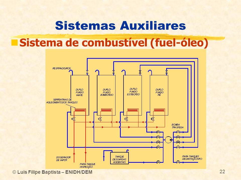 Sistemas Auxiliares Sistema de combustível (fuel-óleo)