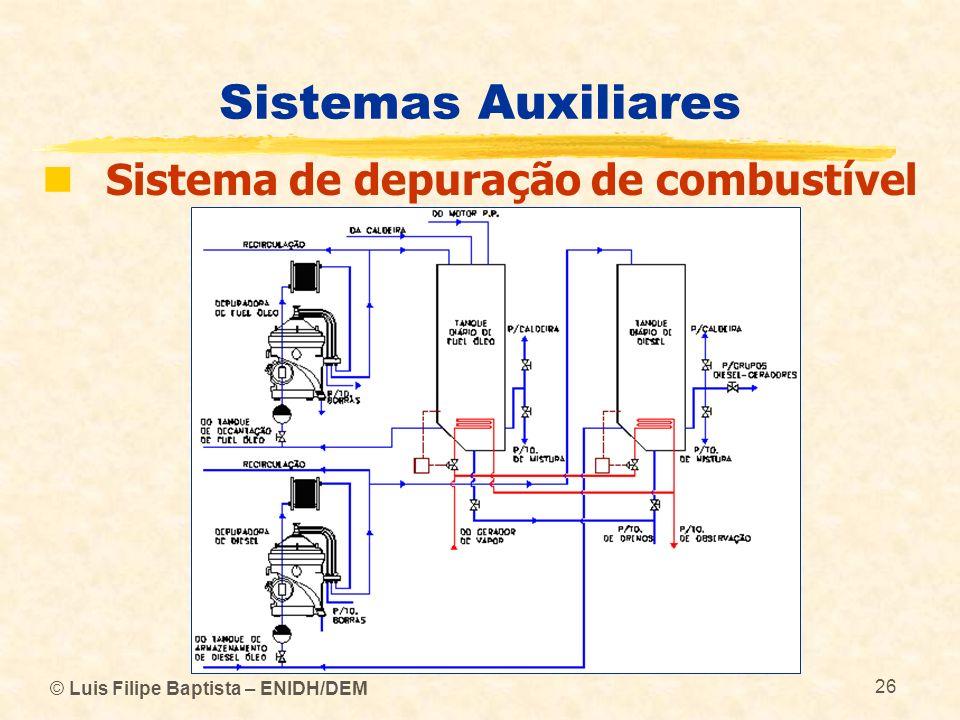 Sistemas Auxiliares Sistema de depuração de combustível