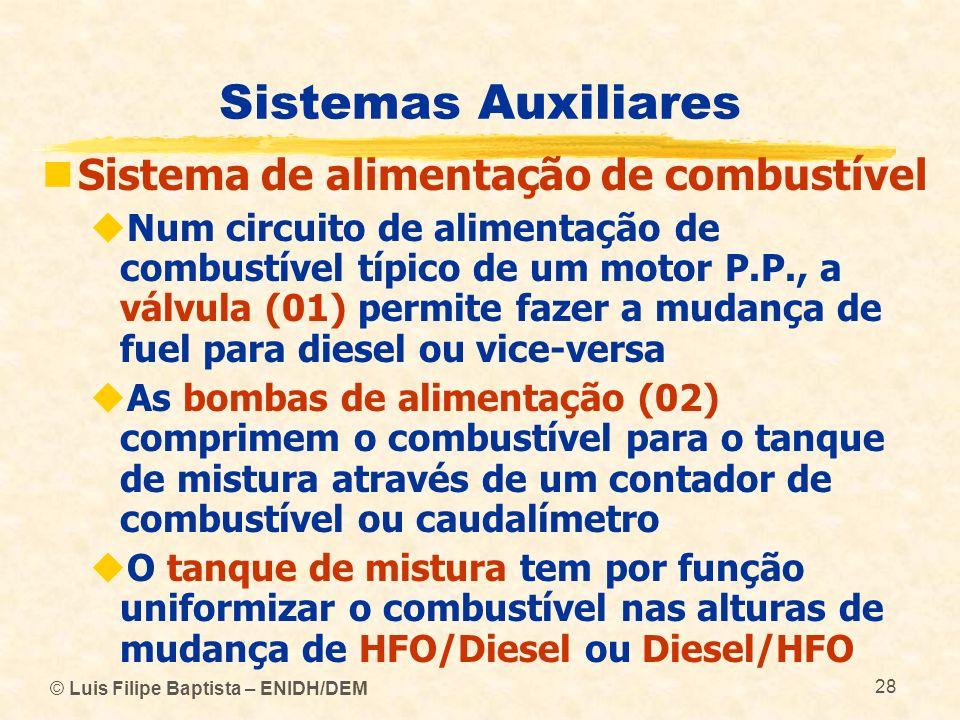 Sistemas Auxiliares Sistema de alimentação de combustível