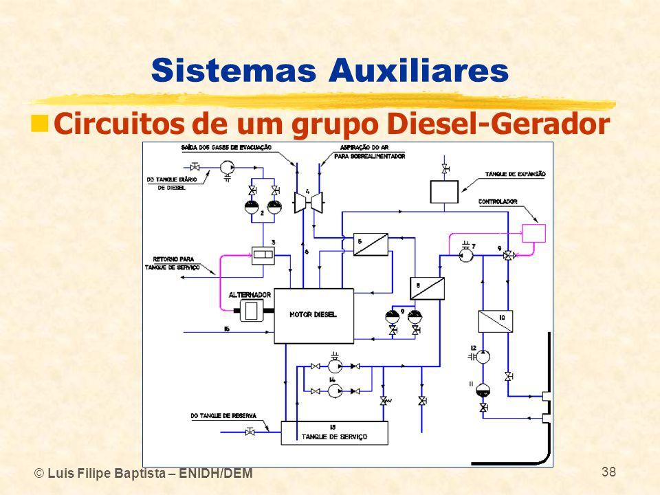 Sistemas Auxiliares Circuitos de um grupo Diesel-Gerador