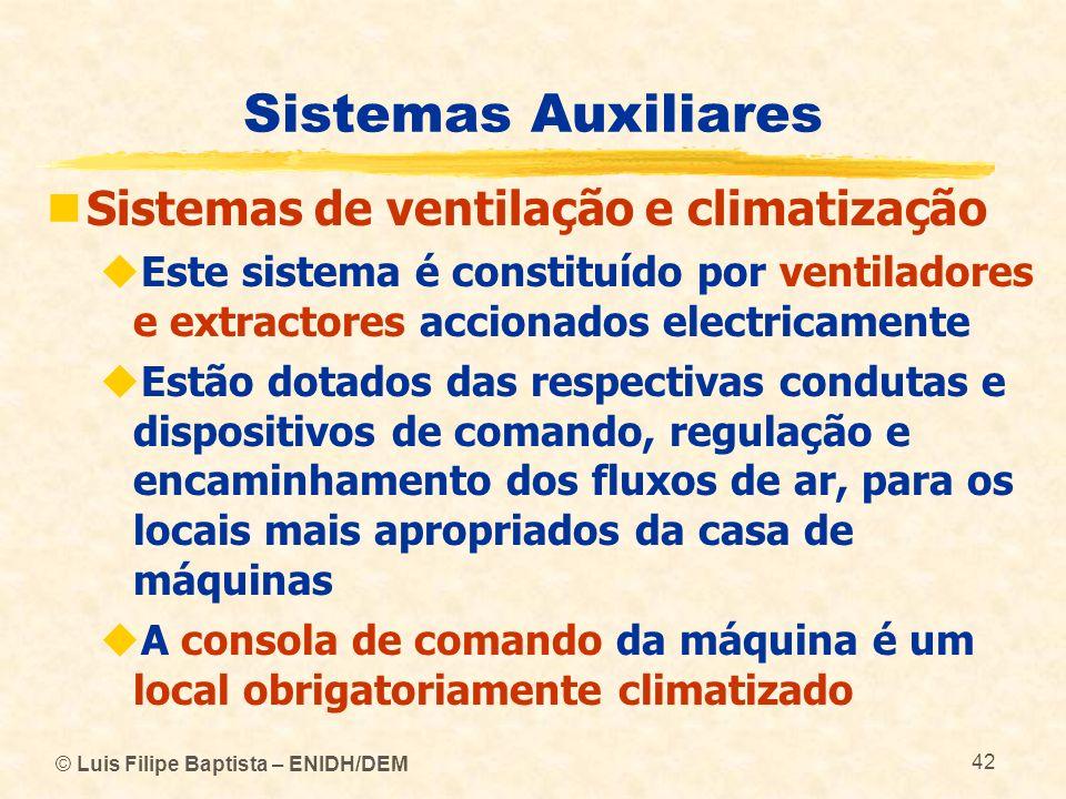 Sistemas Auxiliares Sistemas de ventilação e climatização