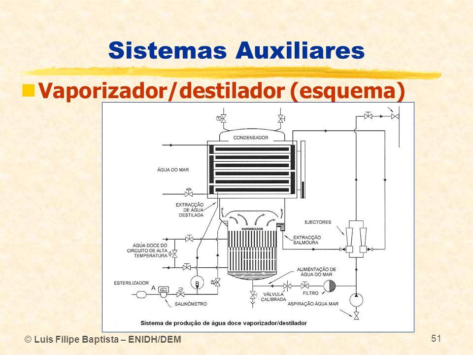 Sistemas Auxiliares Vaporizador/destilador (esquema)