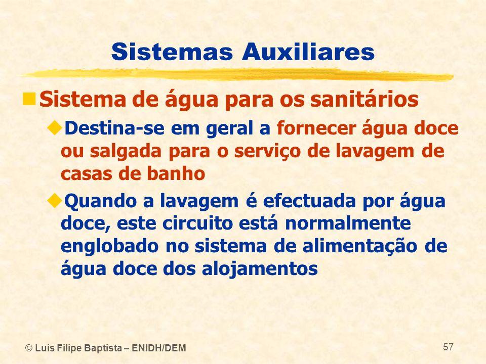 Sistemas Auxiliares Sistema de água para os sanitários