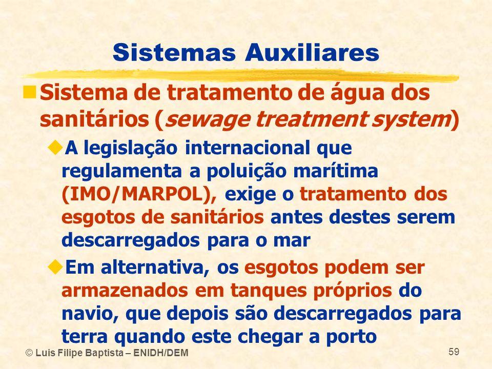 Sistemas Auxiliares Sistema de tratamento de água dos sanitários (sewage treatment system)