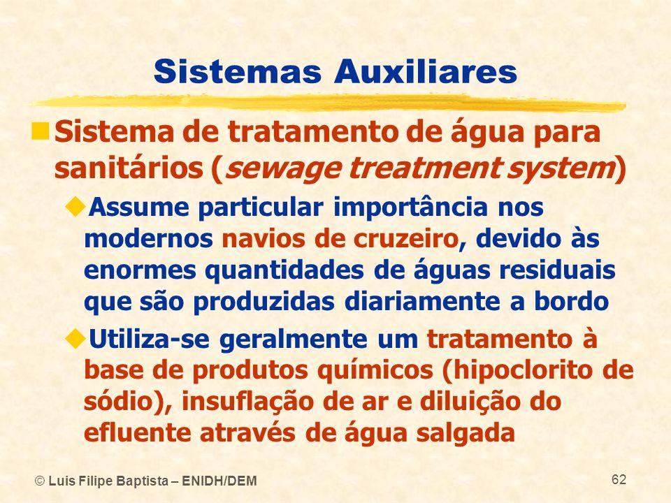 Sistemas Auxiliares Sistema de tratamento de água para sanitários (sewage treatment system)