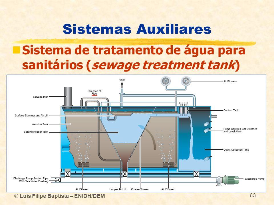 Sistemas Auxiliares Sistema de tratamento de água para sanitários (sewage treatment tank) © Luis Filipe Baptista – ENIDH/DEM.