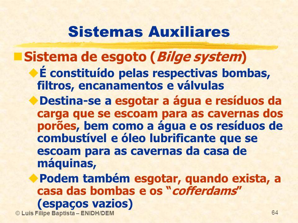Sistemas Auxiliares Sistema de esgoto (Bilge system)