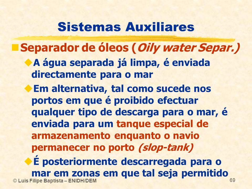 Sistemas Auxiliares Separador de óleos (Oily water Separ.)