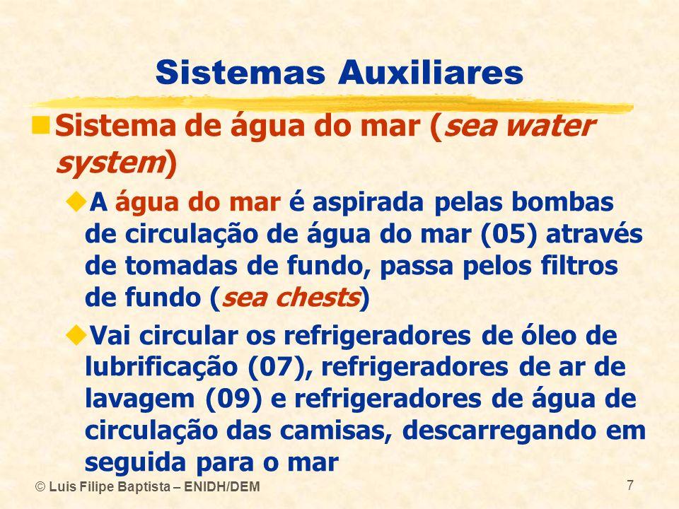 Sistemas Auxiliares Sistema de água do mar (sea water system)