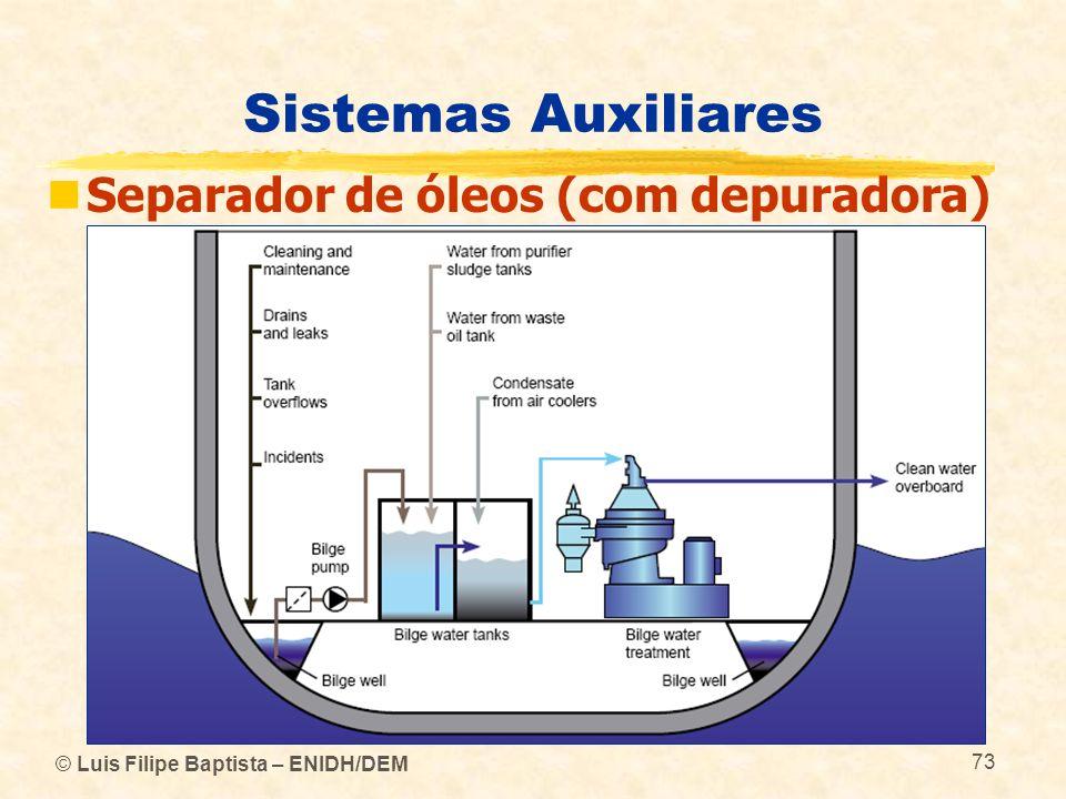 Sistemas Auxiliares Separador de óleos (com depuradora)