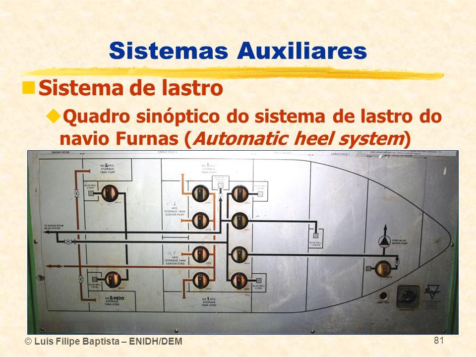 Sistemas Auxiliares Sistema de lastro