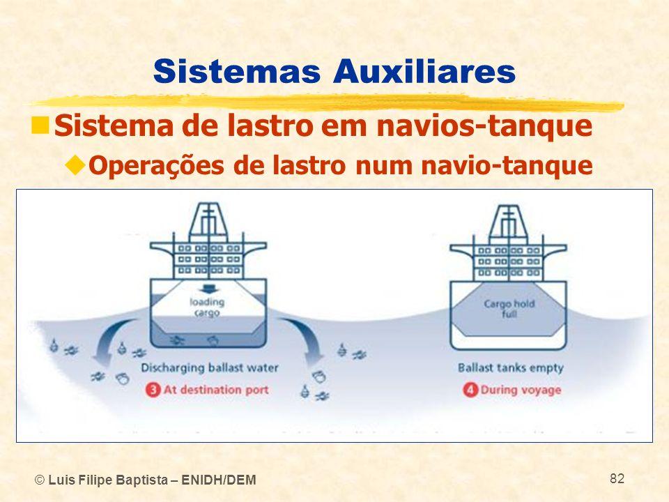 Sistemas Auxiliares Sistema de lastro em navios-tanque