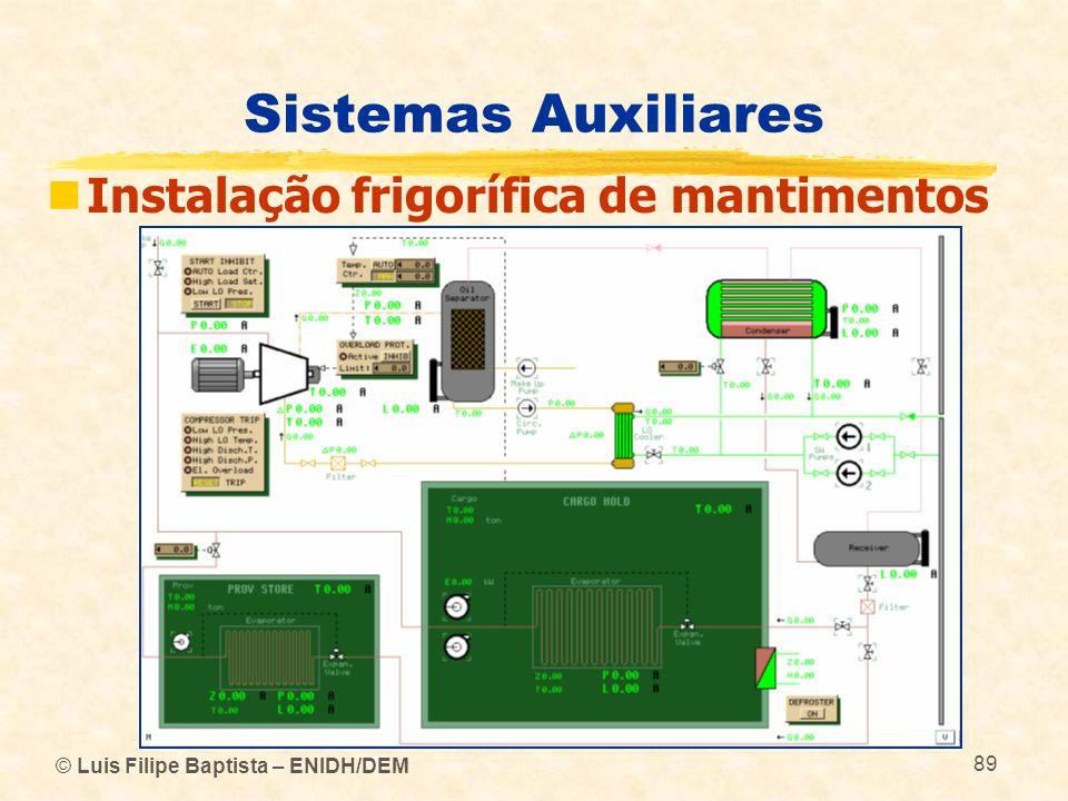 Sistemas Auxiliares Instalação frigorífica de mantimentos