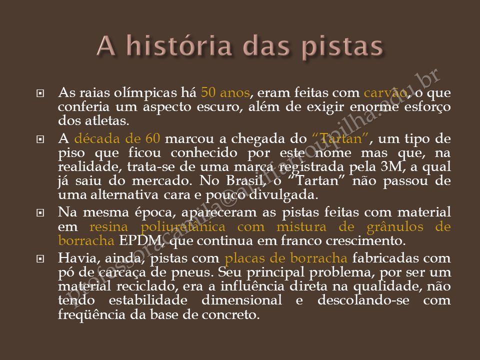 A história das pistas professoracamila@al.iffarroupilha.edu.br