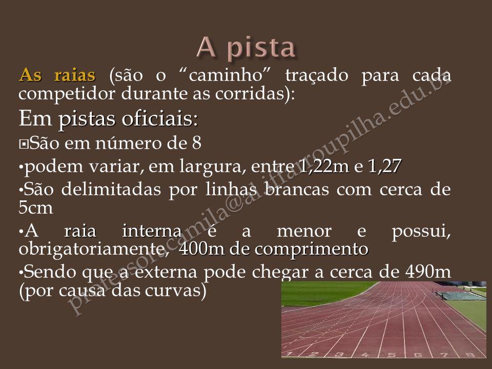 A pista professoracamila@al.iffarroupilha.edu.br Em pistas oficiais: