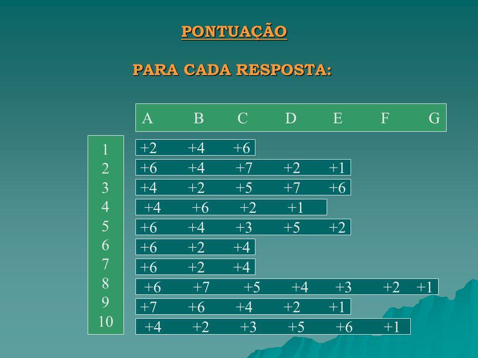 PONTUAÇÃO. PARA CADA RESPOSTA: A B C D E F G. 1. 2. 3. 4. 5. 6. 7. 8. 9. 10.
