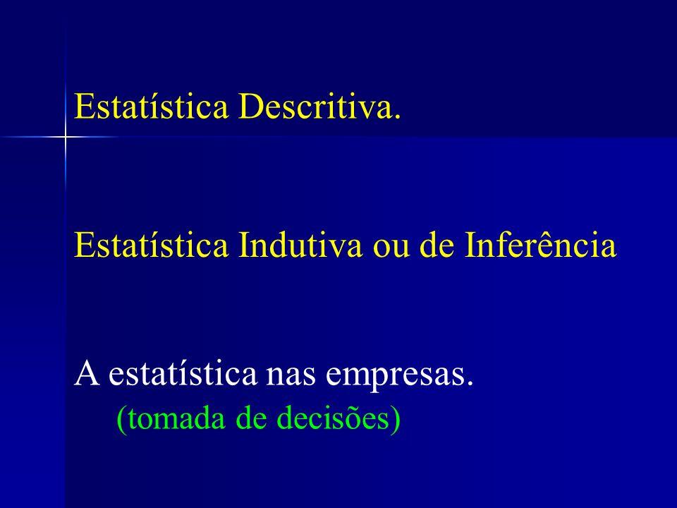 Estatística Descritiva.