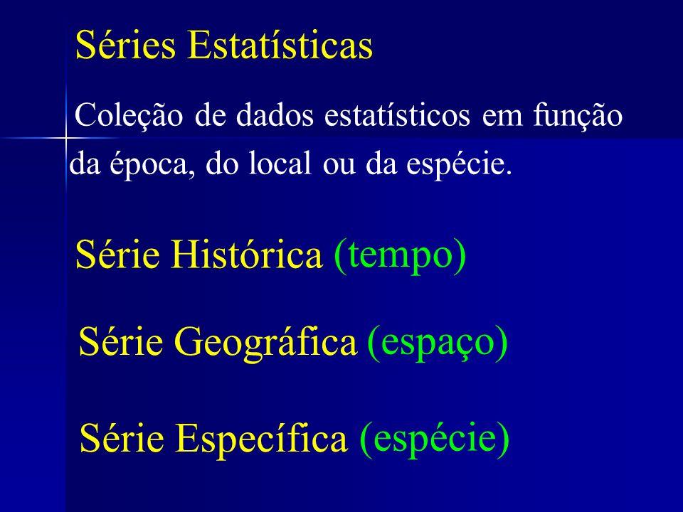 Séries Estatísticas Série Histórica (tempo) Série Geográfica (espaço)