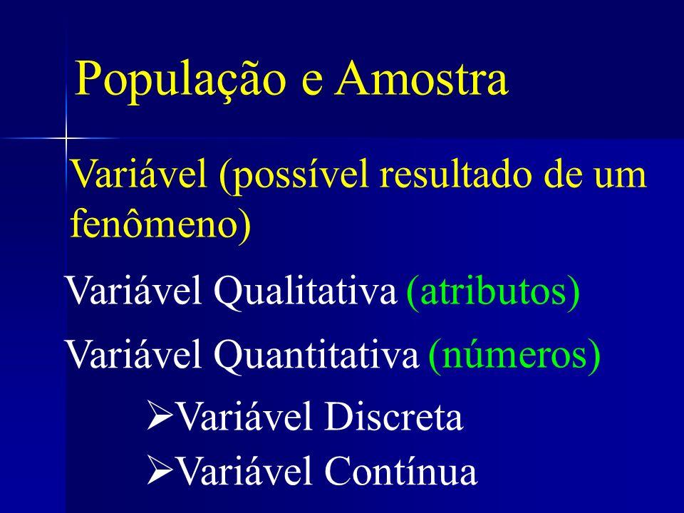População e Amostra Variável (possível resultado de um fenômeno)