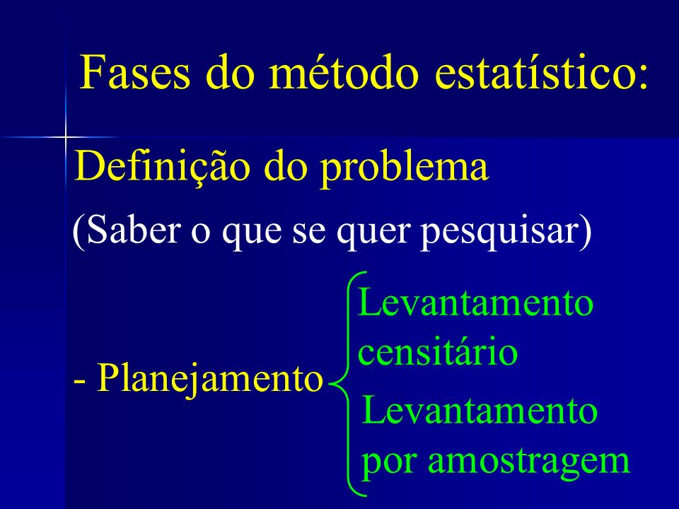 Fases do método estatístico: