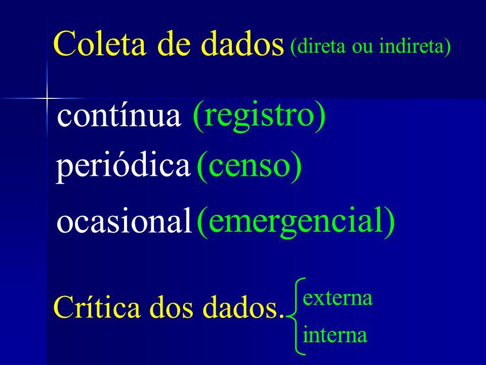 Coleta de dados contínua (registro) periódica (censo) ocasional