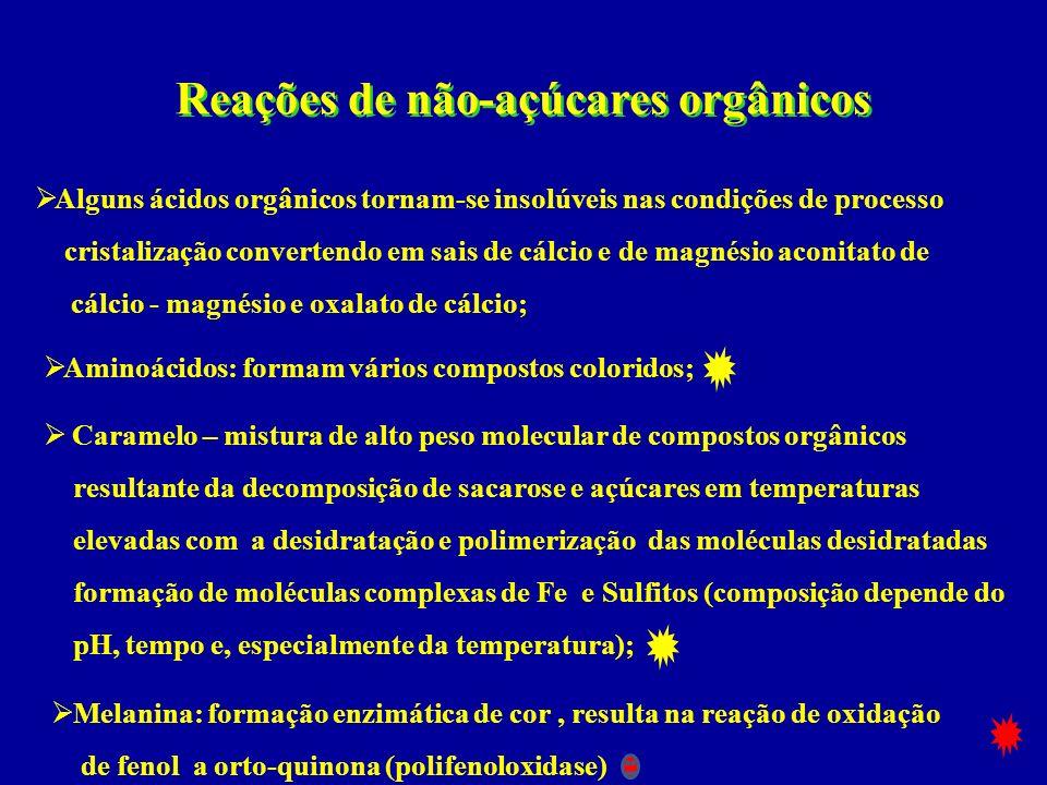 Reações de não-açúcares orgânicos