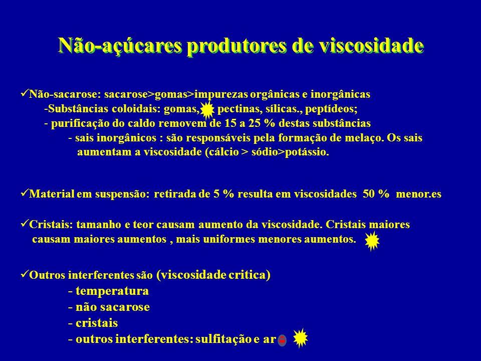 Não-açúcares produtores de viscosidade