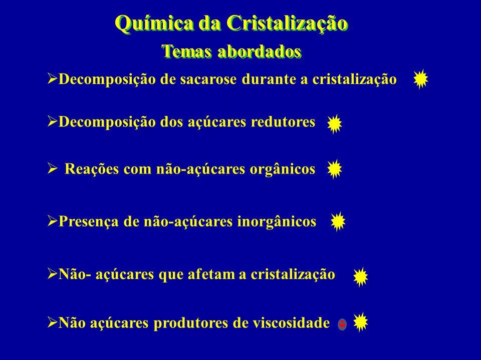Química da Cristalização