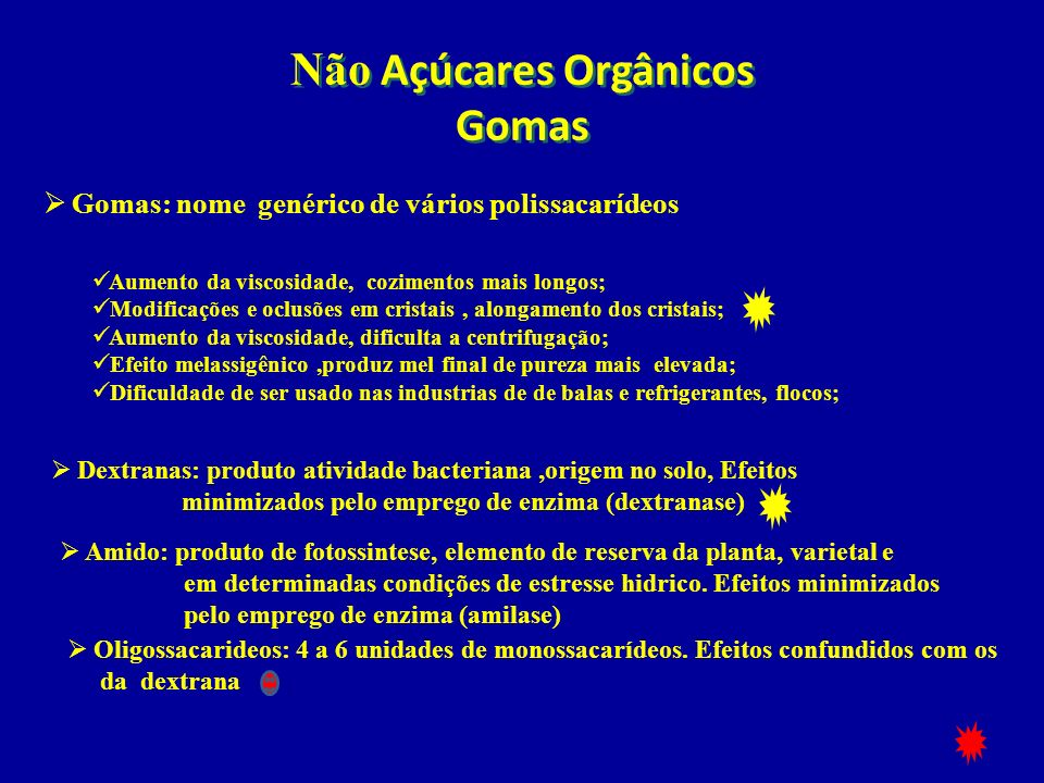 Não Açúcares Orgânicos Gomas