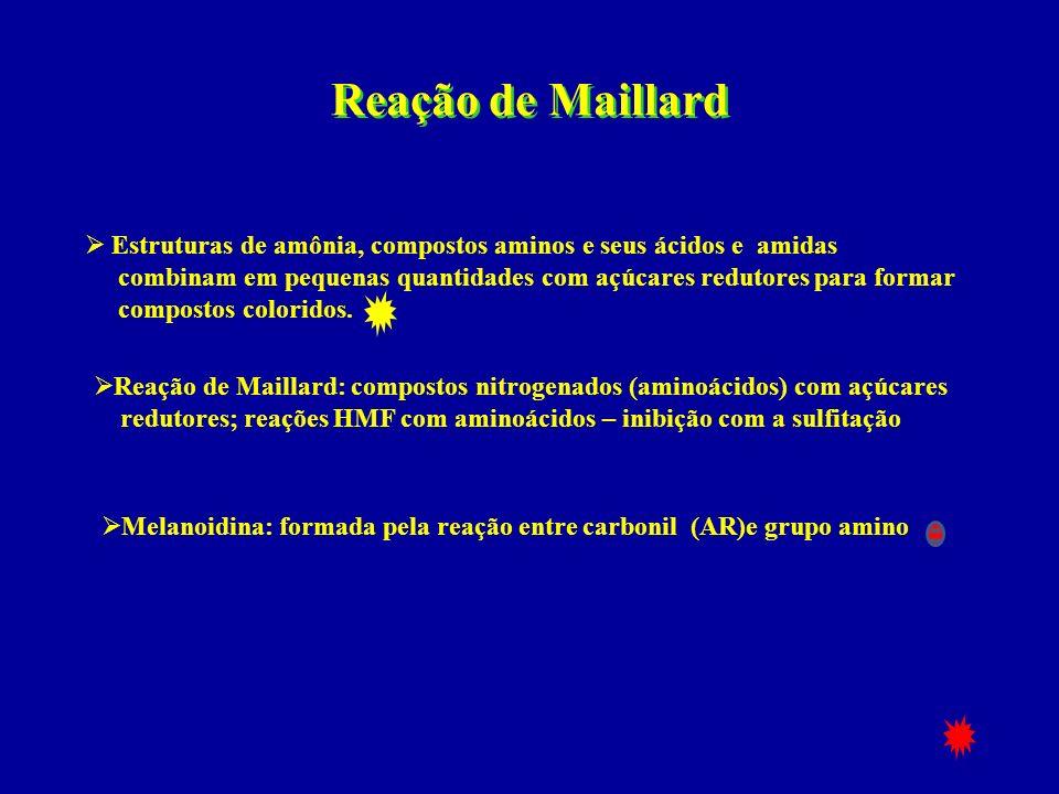 Reação de Maillard Estruturas de amônia, compostos aminos e seus ácidos e amidas.
