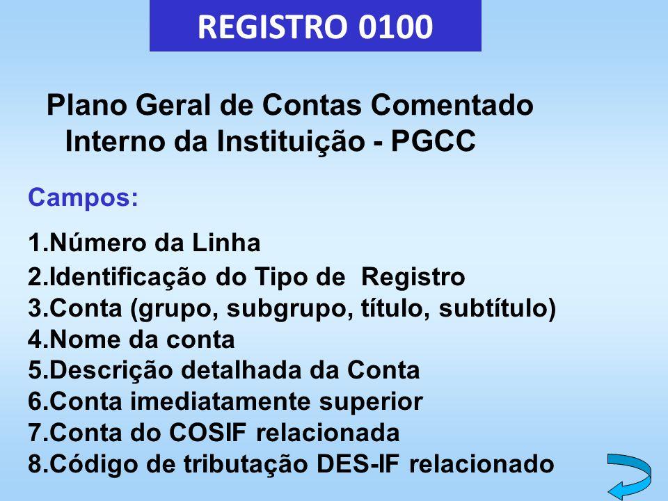 REGISTRO 0100 Plano Geral de Contas Comentado Interno da Instituição - PGCC. Campos: Número da Linha.