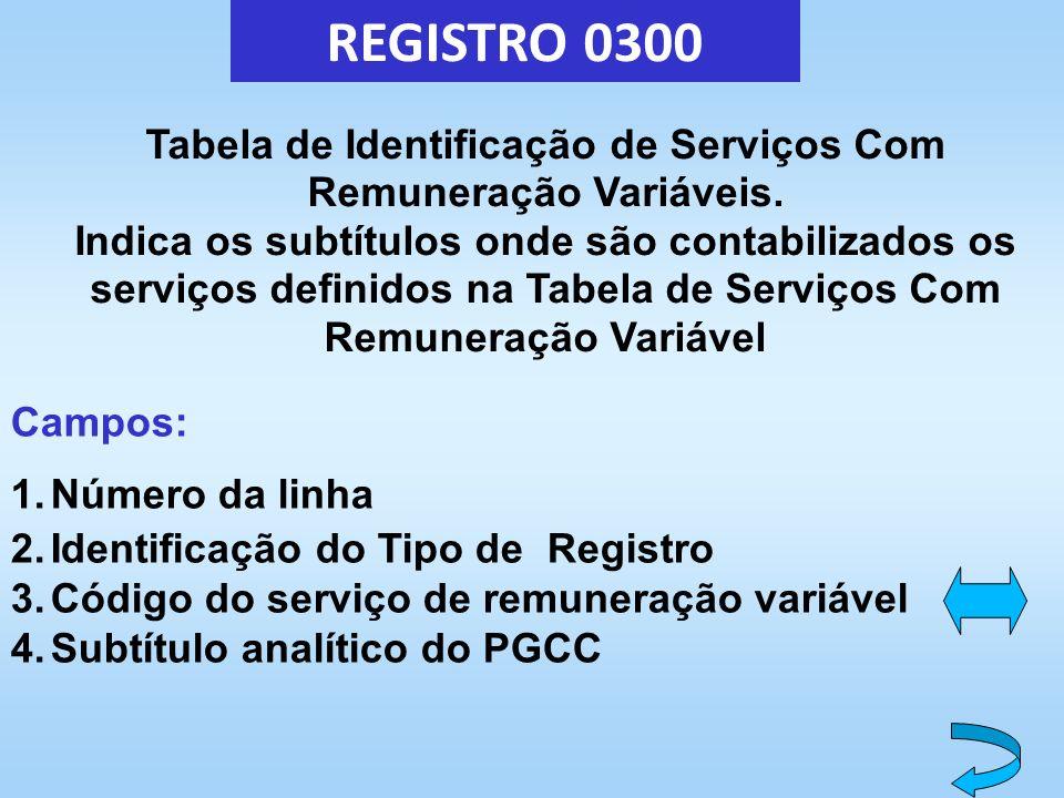 Tabela de Identificação de Serviços Com Remuneração Variáveis.