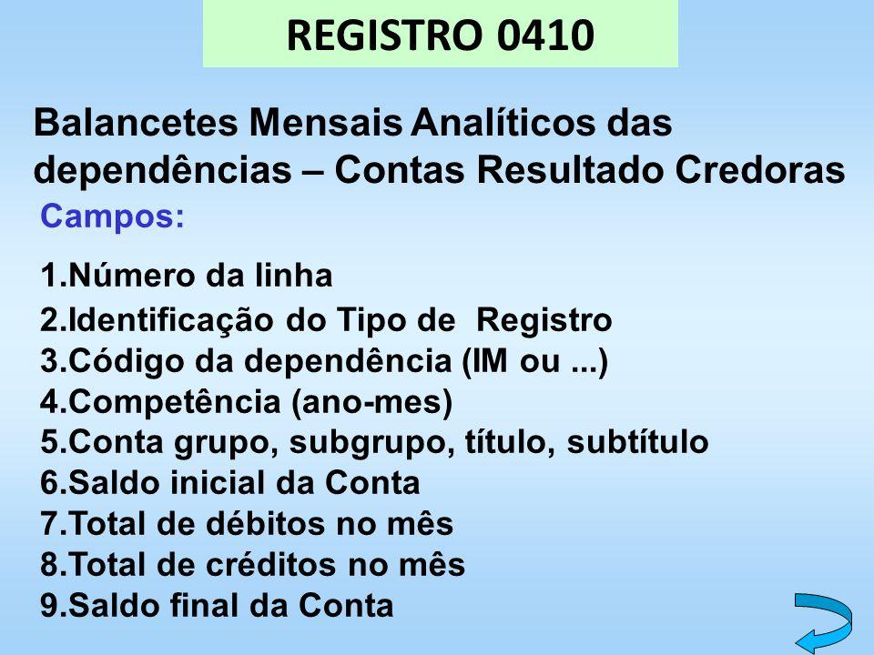 REGISTRO 0410 Balancetes Mensais Analíticos das dependências – Contas Resultado Credoras. Campos: