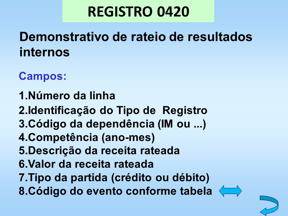 REGISTRO 0420 Demonstrativo de rateio de resultados internos Campos:
