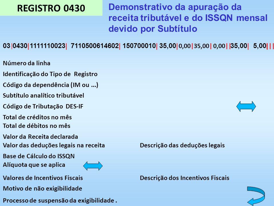 REGISTRO 0430 Demonstrativo da apuração da receita tributável e do ISSQN mensal devido por Subtítulo.