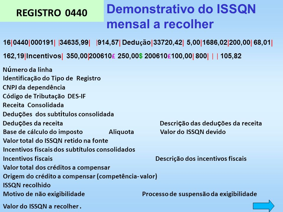 Demonstrativo do ISSQN mensal a recolher