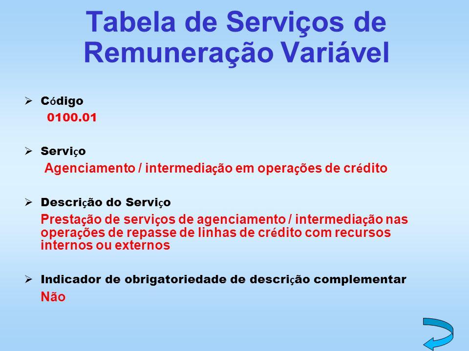 Tabela de Serviços de Remuneração Variável