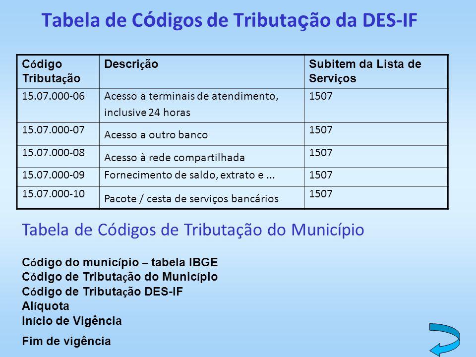 Tabela de Códigos de Tributação da DES-IF