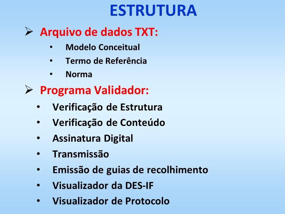 ESTRUTURA Arquivo de dados TXT: Programa Validador: