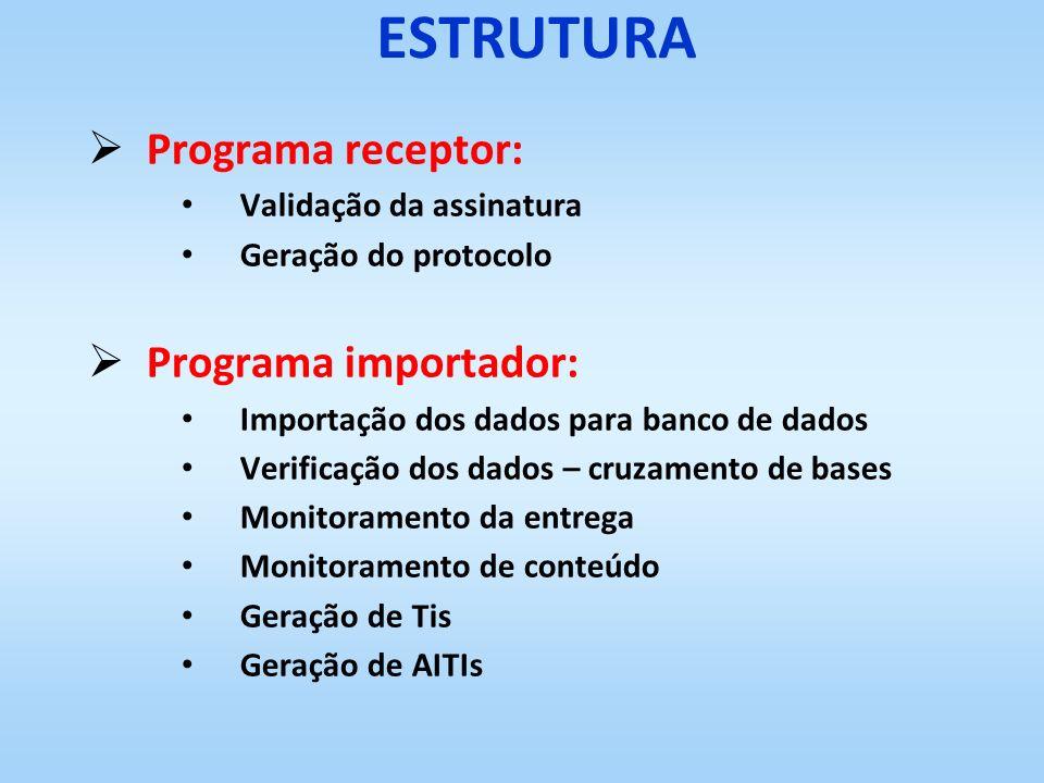 ESTRUTURA Programa receptor: Programa importador:
