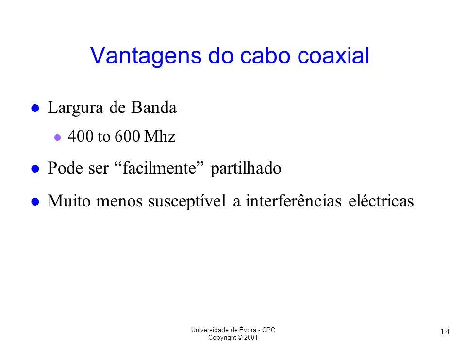 Vantagens do cabo coaxial