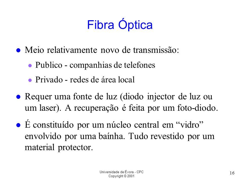 Fibra Óptica Meio relativamente novo de transmissão: