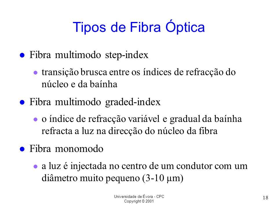 Tipos de Fibra Óptica Fibra multimodo step-index