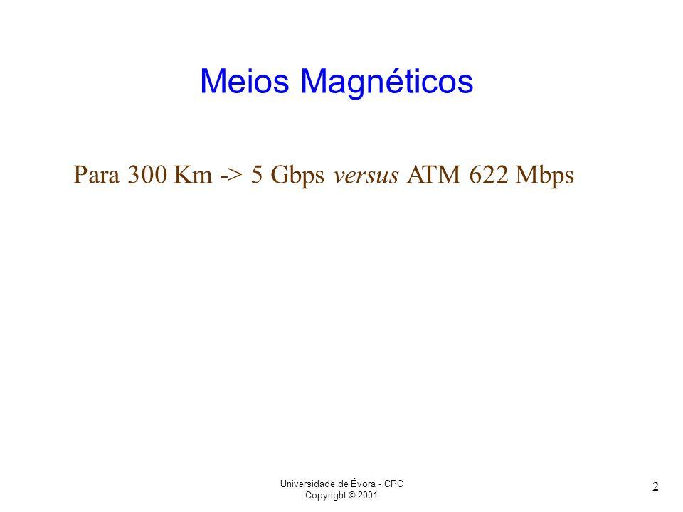 Meios Magnéticos Para 300 Km -> 5 Gbps versus ATM 622 Mbps