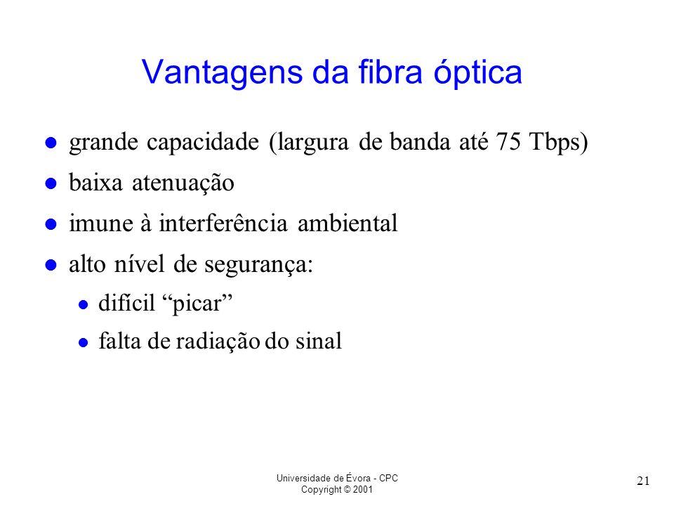 Vantagens da fibra óptica