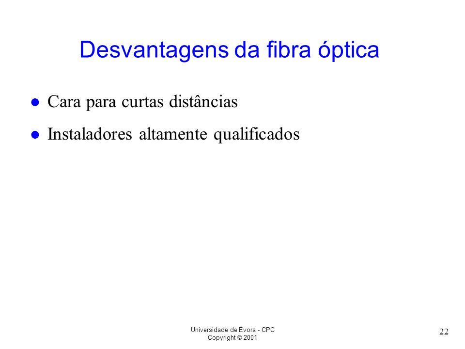 Desvantagens da fibra óptica