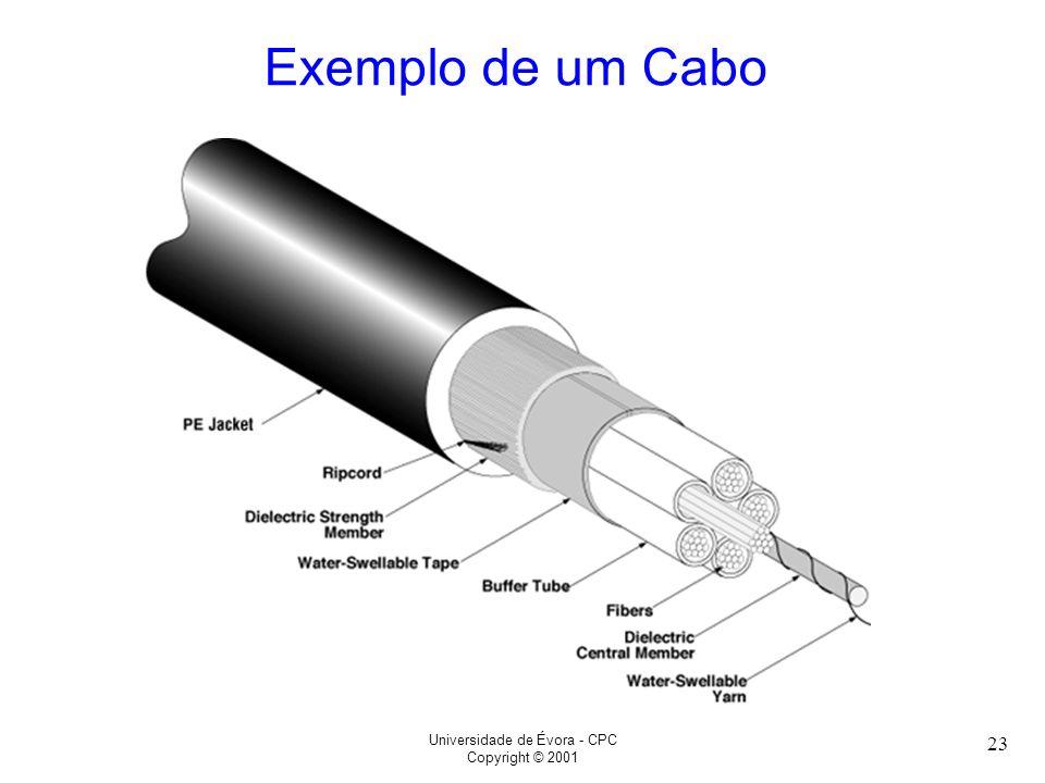 Exemplo de um Cabo