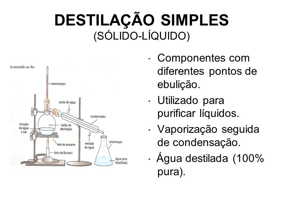 DESTILAÇÃO SIMPLES (SÓLIDO-LÍQUIDO)