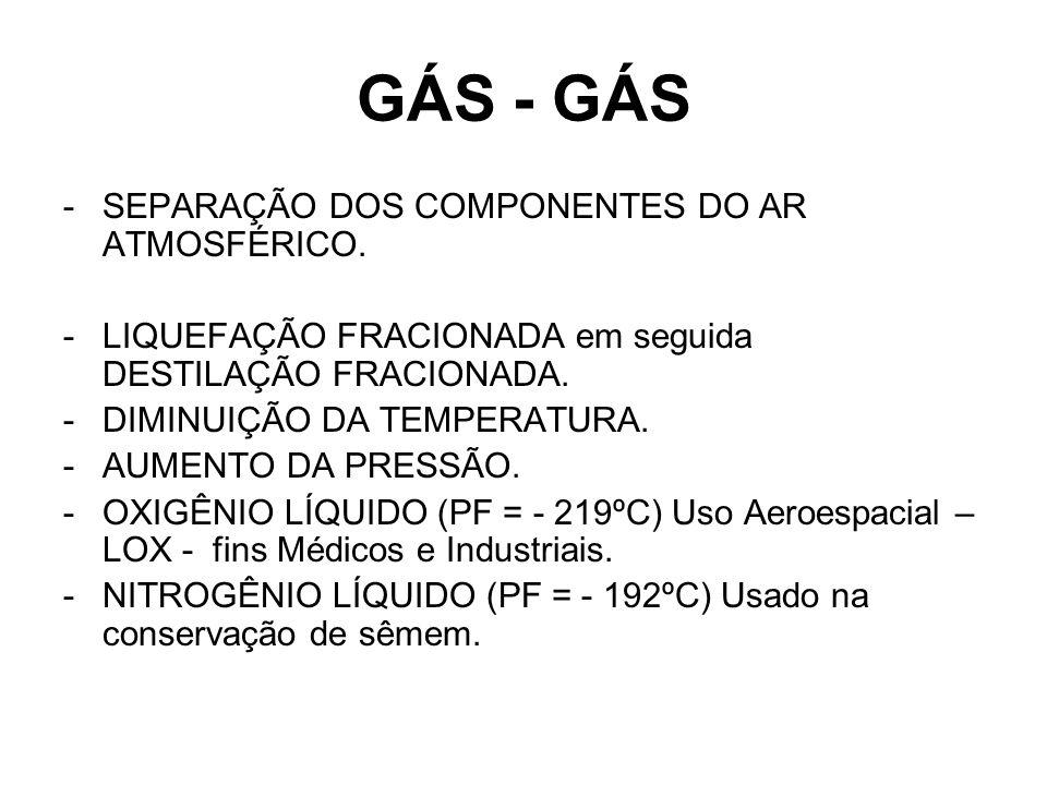 GÁS - GÁS SEPARAÇÃO DOS COMPONENTES DO AR ATMOSFÉRICO.
